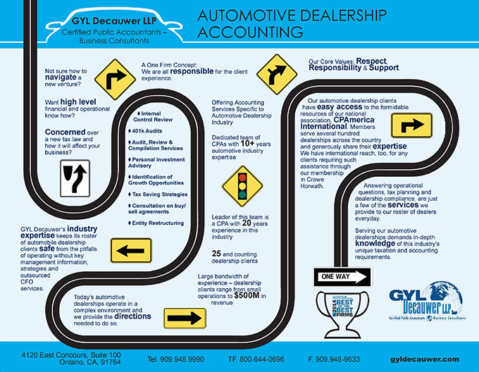 Auto Dealership Infographic